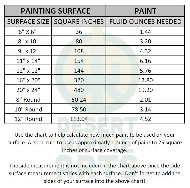 DHA paint chart